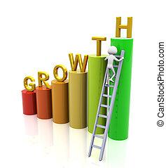 concetto, crescita