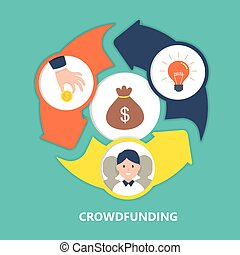 concetto, crowdfunding