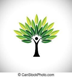 concetto, &, eco, -, foglie, albero, mano, vettore, verde, umano, icona