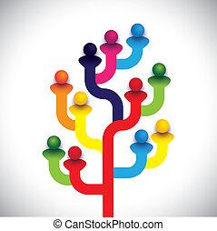 concetto, lavorativo, ditta, albero, insieme, squadra, personale