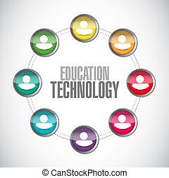 concetto, persone, comunità, segno, tecnologia educazione