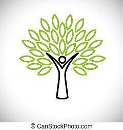 concetto, persone, eco, -, foglie, albero, vettore, verde, linea, icona