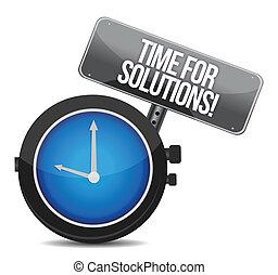 concetto, soluzioni, tempo