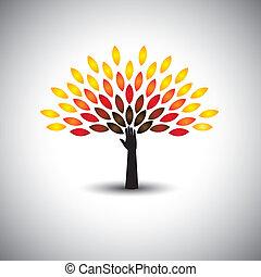 concetto, stile di vita, colorito, persone, eco, -, albero, mano, vettore