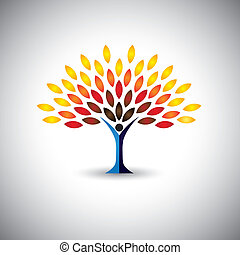 concetto, stile di vita, colorito, persone, eco, -, albero, vettore