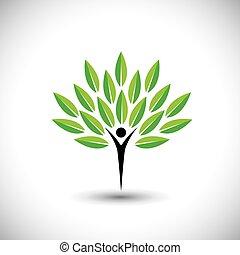 concetto, stile di vita, natura, eco, &, -, vettore, equilibrio, persone, icona