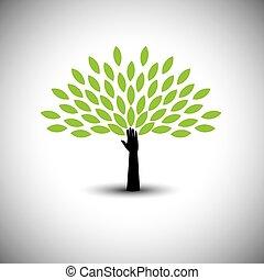 concetto, umano, &, eco, albero, foglie, -, mano, verde, vector., icona