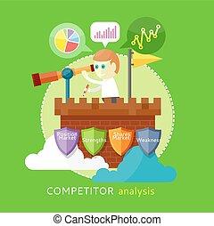 concorrente, analisi, concetto