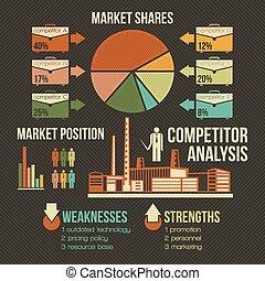 concorrente, analisi, infographics