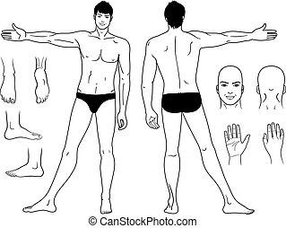 condizione uomo, nudo