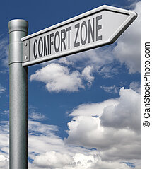 conforto, zona