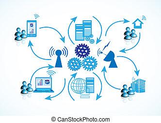 connettività, rete