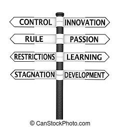 controllo, vs, innovazione