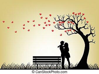 coppia, datazione, silhouette