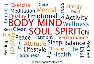 corpo, mente, anima, spirito