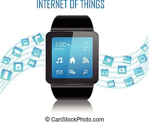 cose, c, smartwatch, internet
