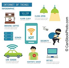 cose, infographic, internet
