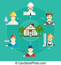 costruzione, appartamento, set, icone, house., occupazione