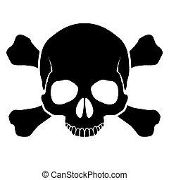 cranio, crossbones.