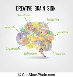 creatività, affari, conoscenza, cervello, creativo, icona, segno, simbolo, educazione