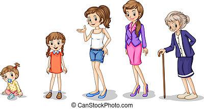 crescente, fasi, femmina