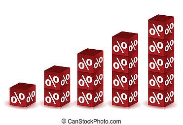 crescente, percento, illustrazione
