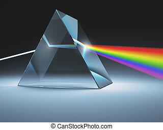 cristallo, prisma