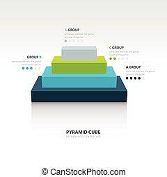 cubo, piramide, affari, infographics