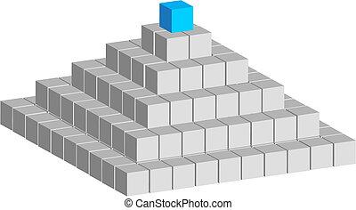 cubo, piramide