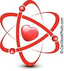 cuore, dentro, atomo
