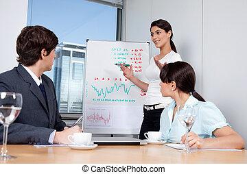 dare, donna, presentazione, affari
