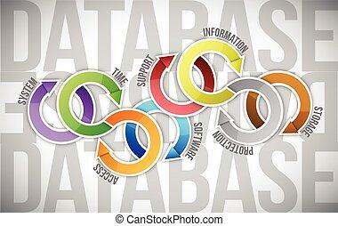 database, disegno, illustrazione, ciclo
