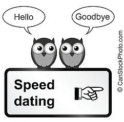 datazione, velocità
