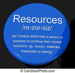 definizione, attività, affari, manodopera, bottone, materiali, risorse, mostra