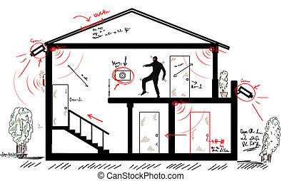 dentro, sorveglianza, sistema, allarme, appartamento, ladro, tentare, video, evitare