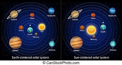 diagram., infographic, modelli, antico, geocentric, sistema, educazione, solare, heliocentric, vettore, o, moderno