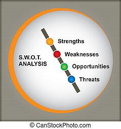 diagramma, analisi, swot