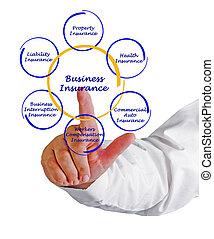 diagramma, assicurazione, affari