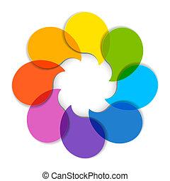diagramma, cerchio