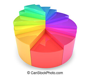 diagramma, circolare, colorito, 3d