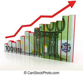 diagramma, crescita, euro