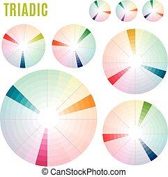 diagramma, fondamentale, psicologia, -, set, triadic, meaning., colori, ruota