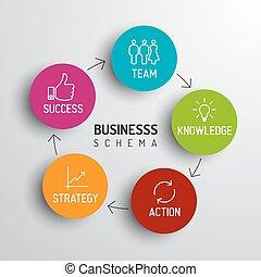 diagramma, minimalistic, affari, schema