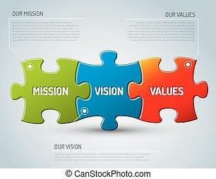 diagramma, missione, valori, visione
