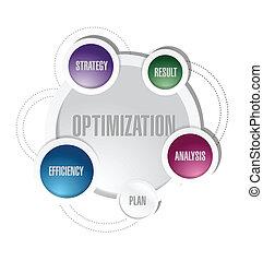 diagramma, optimization, disegno, illustrazione, ciclo