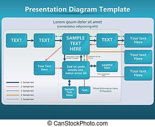 diagramma, presentazione