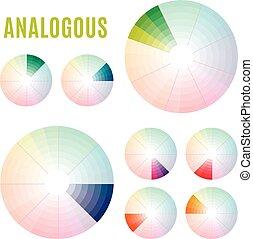 diagramma, psicologia, colori