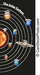 diagramma, solare, esposizione, sistema