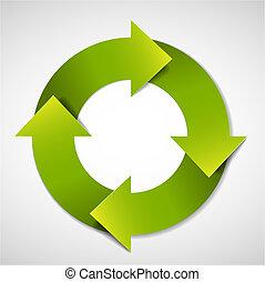 diagramma, vita, vettore, verde, ciclo