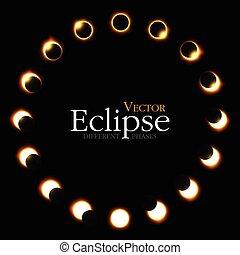 differente, eclissi, fasi, vettore, lunare, solare